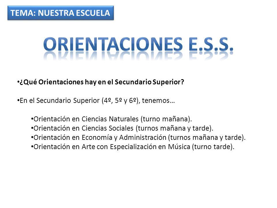 TEMA: NUESTRA ESCUELA ¿Qué Orientaciones hay en el Secundario Superior? En el Secundario Superior (4º, 5º y 6º), tenemos… Orientación en Ciencias Natu