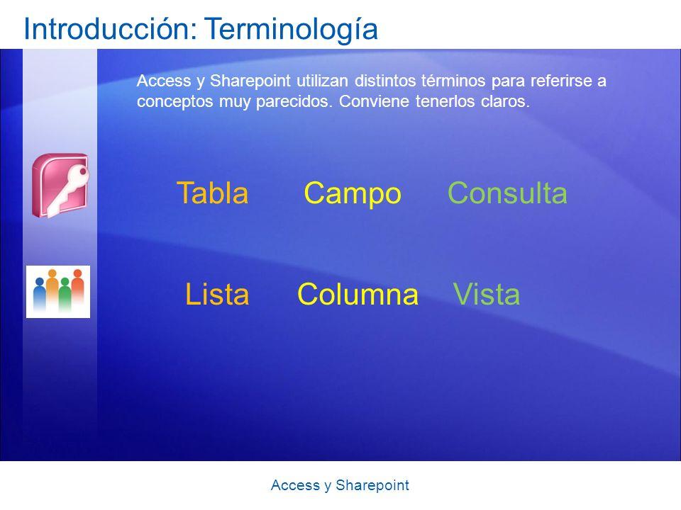 Access y Sharepoint Introducción: Terminología Access y Sharepoint utilizan distintos términos para referirse a conceptos muy parecidos.