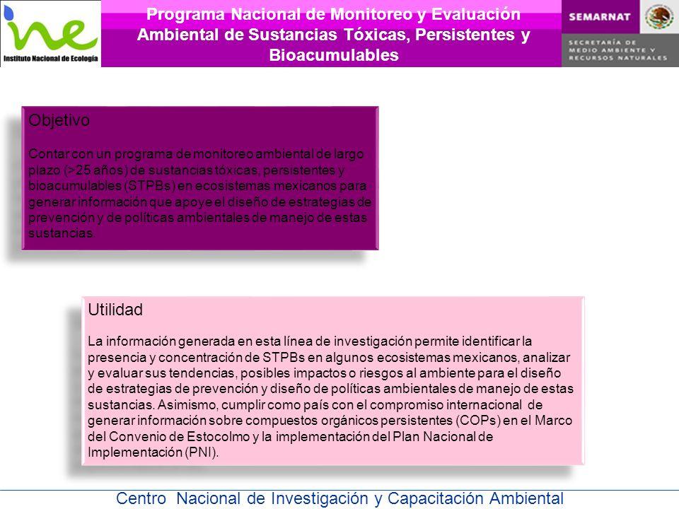 Centro Nacional de Investigación y Capacitación Ambiental Programa Nacional de Monitoreo y Evaluación Ambiental de Sustancias Tóxicas, Persistentes y Bioacumulables PRONAME Objetivo Contar con un programa de monitoreo ambiental de largo plazo (>25 años) de sustancias tóxicas, persistentes y bioacumulables (STPBs) en ecosistemas mexicanos para generar información que apoye el diseño de estrategias de prevención y de políticas ambientales de manejo de estas sustancias.