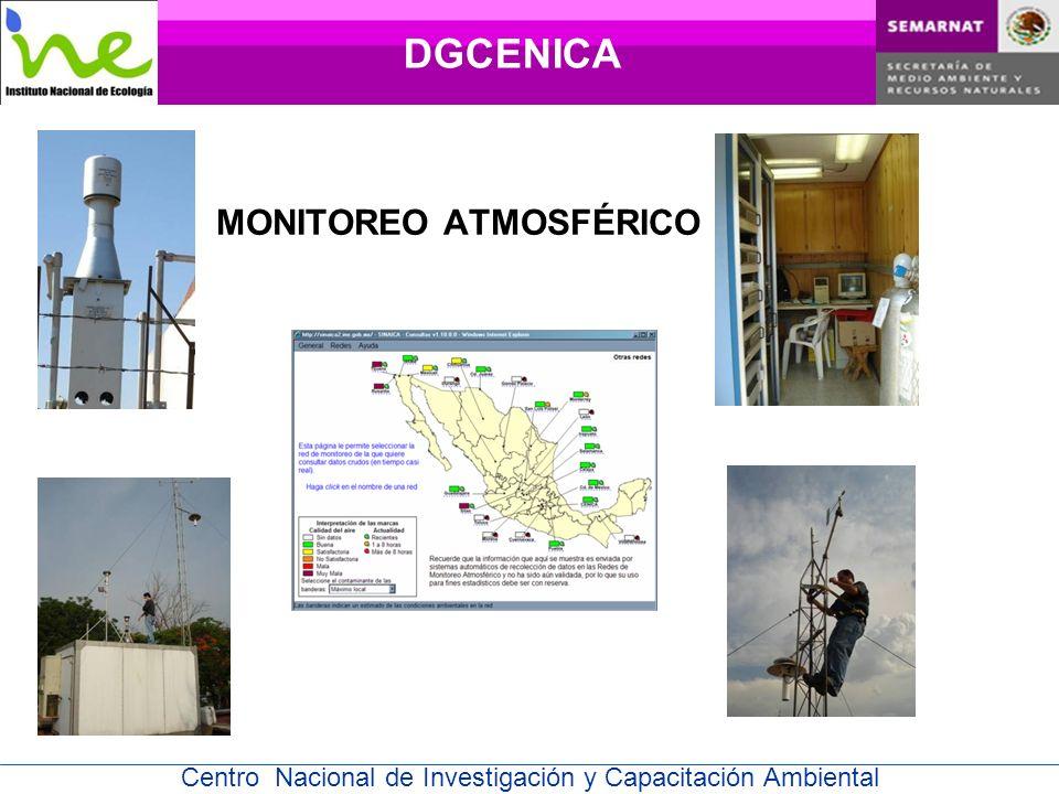 Centro Nacional de Investigación y Capacitación Ambiental Víctor Javier Gutiérrez Avedoy www.ine.gob.mx javedoy@ine.gob.mx 56133662 54246431