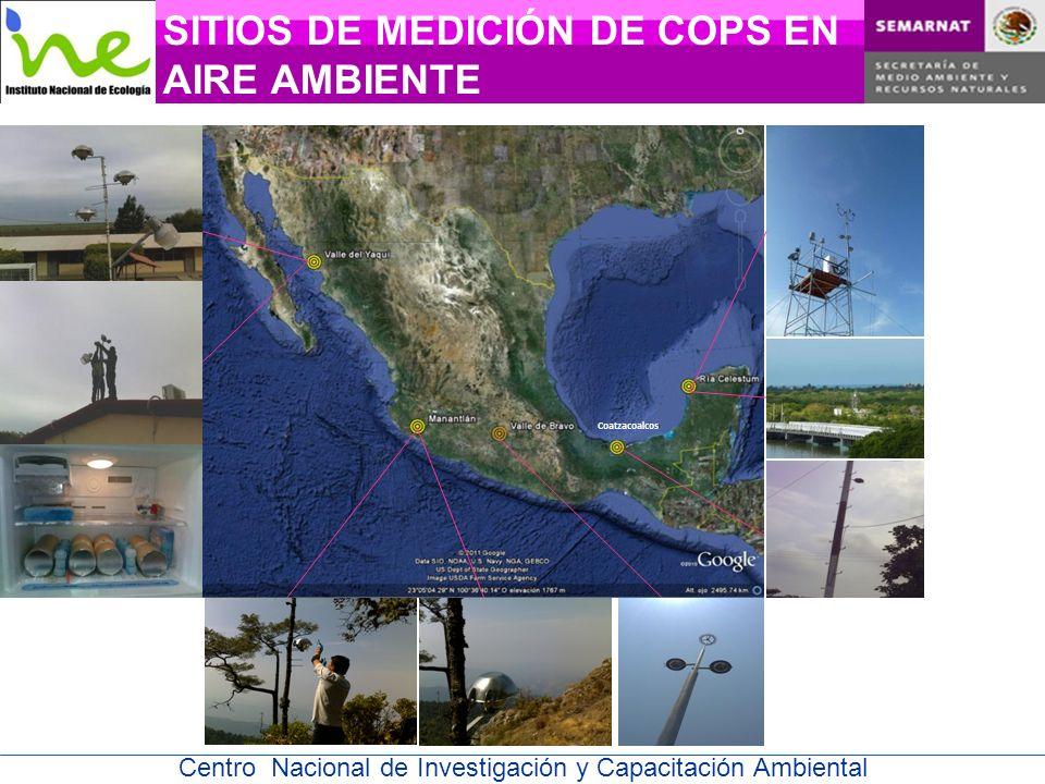 Centro Nacional de Investigación y Capacitación Ambiental SITIOS DE MEDICIÓN DE COPS EN AIRE AMBIENTE