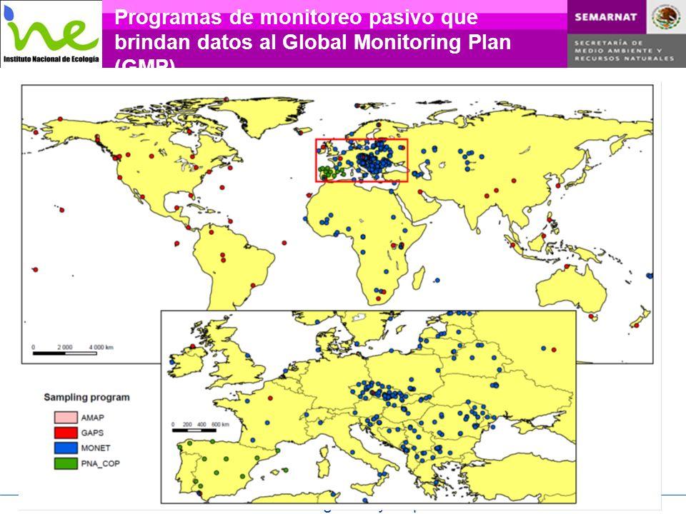 Centro Nacional de Investigación y Capacitación Ambiental Programas de monitoreo pasivo que brindan datos al Global Monitoring Plan (GMP)