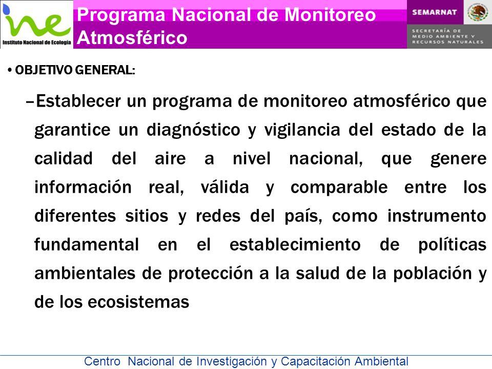 Centro Nacional de Investigación y Capacitación Ambiental Programa Nacional de Monitoreo Atmosférico Primera Etapa: –Analizar la situación actual de las redes de monitoreo atmosférico a nivel nacional.