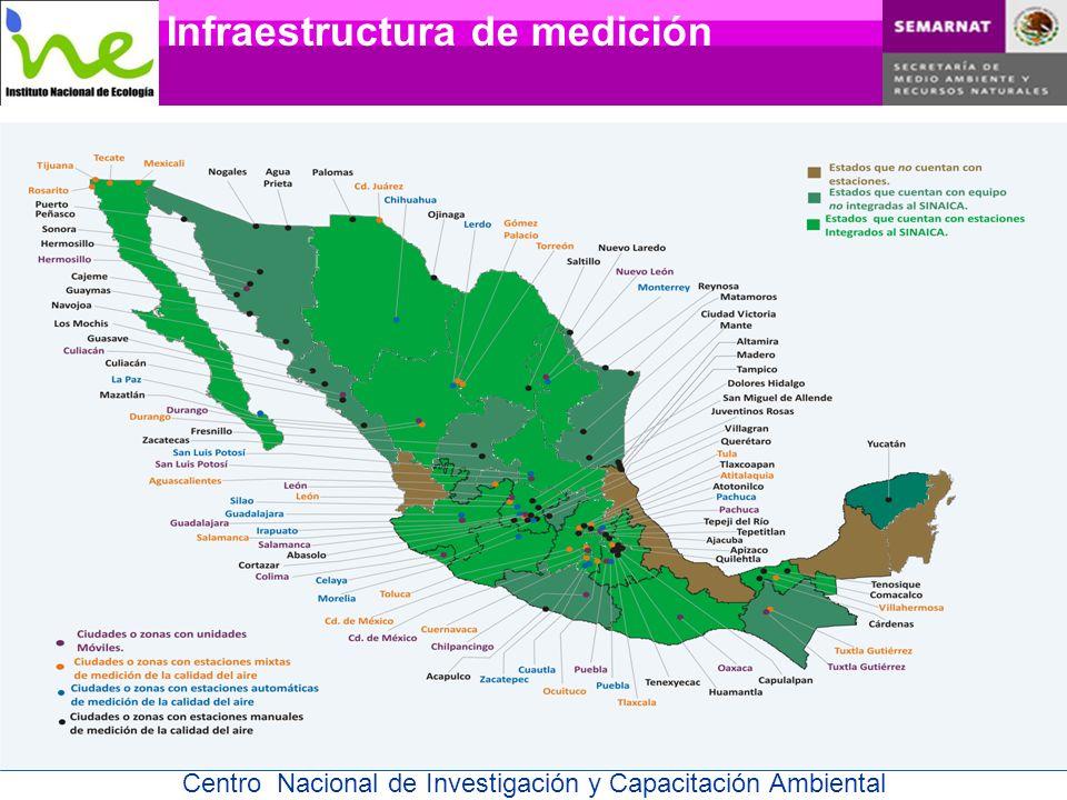 Centro Nacional de Investigación y Capacitación Ambiental Fase 1: Febrero 2008-Noviembre 09 4 muestras/año: Febrero, Mayo, Agosto, Noviembre 7 sitios de fondo y 2 sitios urbanos La primera red de D &F en Latinoamérica.