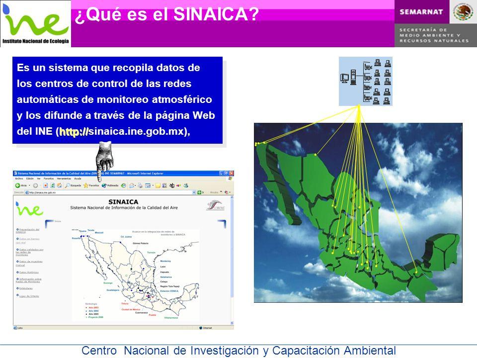 Centro Nacional de Investigación y Capacitación Ambiental PROGRAMA DE MONITOREO DE COPS EN AIRE AMBIENTE.