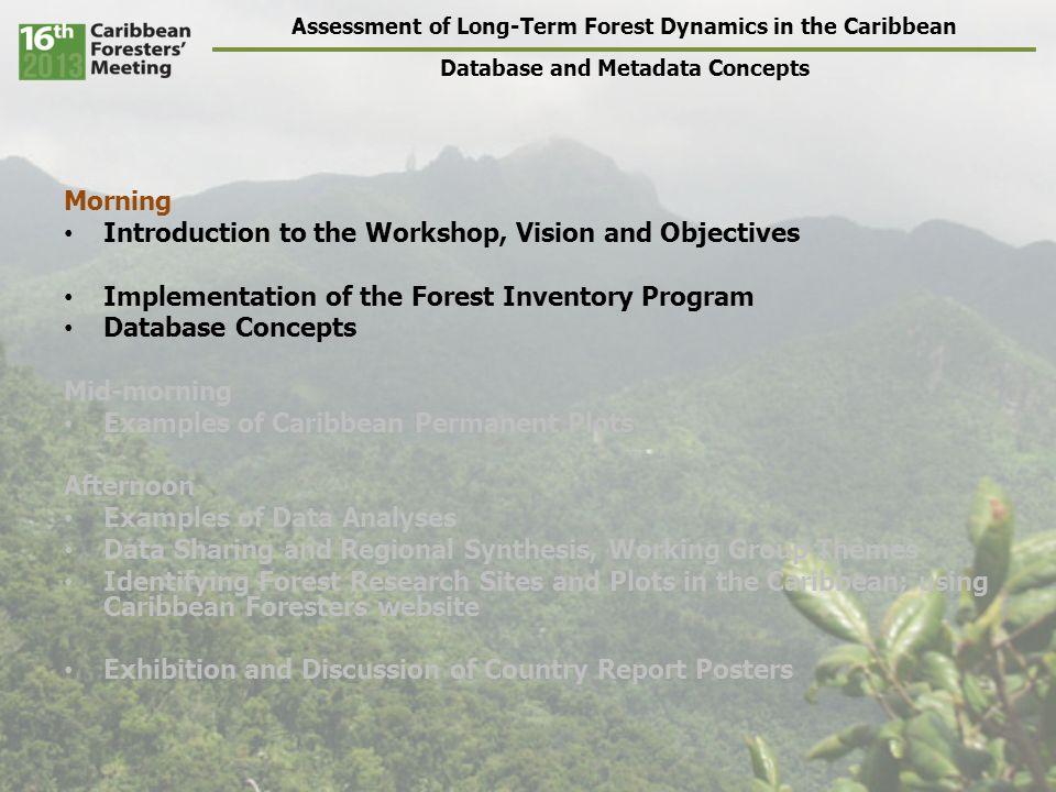 Assessment of Long-Term Forest Dynamics in the Caribbean Database and Metadata Concepts Métodos para diseño efectivo –Dividir los datos en tablas –Determinar el tipo de dato de cada columna –Identificar las relaciones entre las tablas