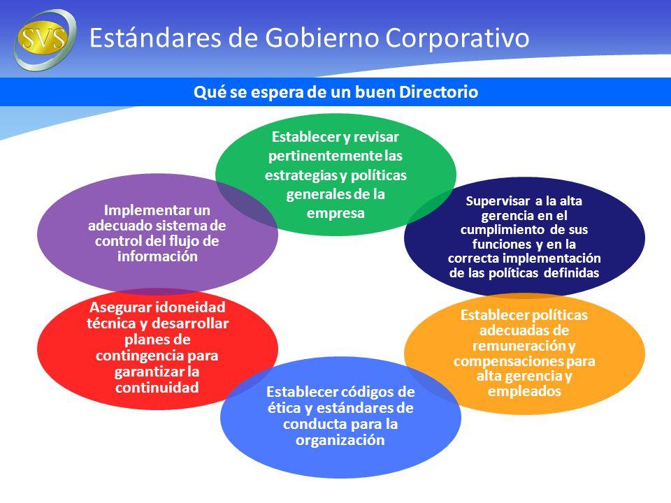 Supervisar a la alta gerencia en el cumplimiento de sus funciones y en la correcta implementación de las políticas definidas Establecer y revisar pert