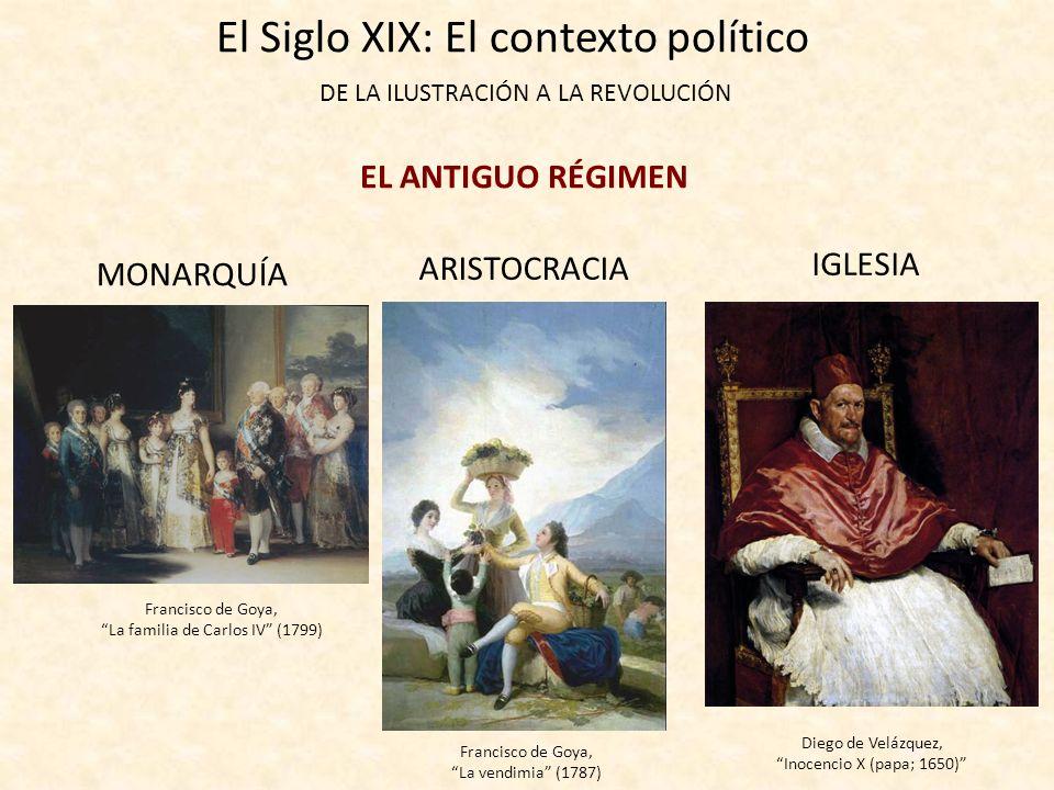 El Siglo XIX: El contexto político DE LA ILUSTRACIÓN A LA REVOLUCIÓN EL ANTIGUO RÉGIMEN MONARQUÍA ARISTOCRACIA IGLESIA Francisco de Goya, La familia de Carlos IV (1799) Francisco de Goya, La vendimia (1787) Diego de Velázquez, Inocencio X (papa; 1650)