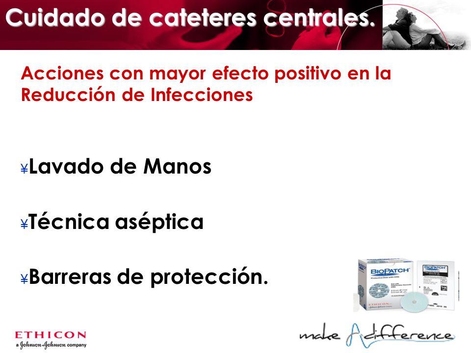 Acciones con mayor efecto positivo en la Reducción de Infecciones ¥ Lavado de Manos ¥ Técnica aséptica ¥ Barreras de protección. Cuidado de cateteres