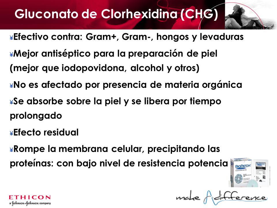 Gluconato de Clorhexidina (CHG) ¥ Efectivo contra: Gram+, Gram-, hongos y levaduras ¥ Mejor antiséptico para la preparación de piel (mejor que iodopov