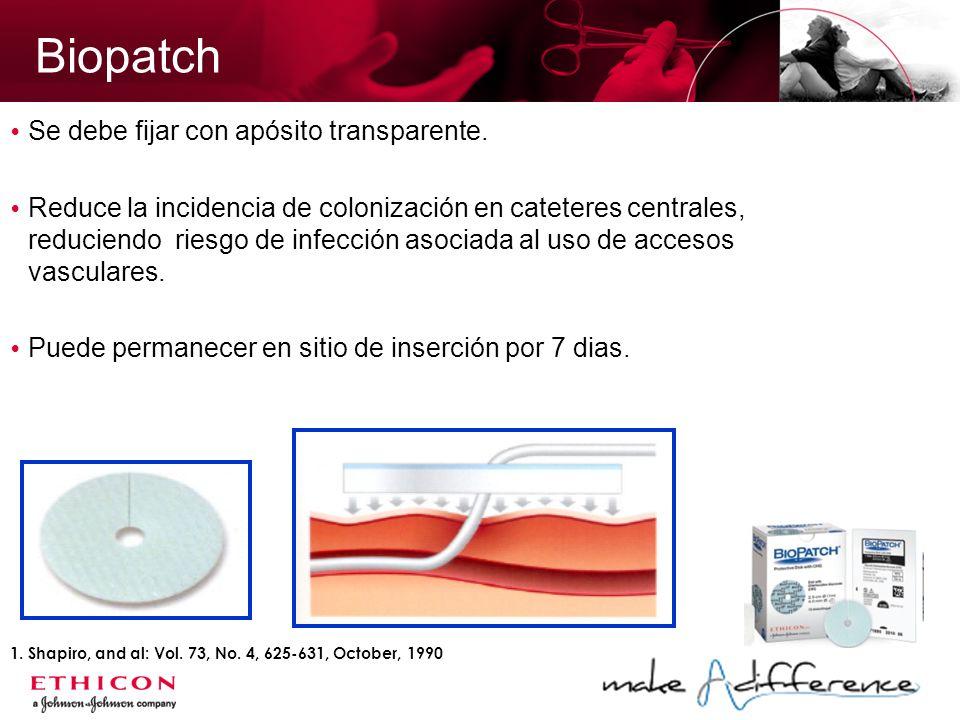Biopatch Se debe fijar con apósito transparente. Reduce la incidencia de colonización en cateteres centrales, reduciendo riesgo de infección asociada