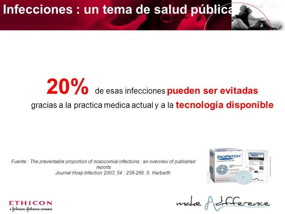 Infecciones : un tema de salud pública 20% de esas infecciones pueden ser evitadas gracias a la practica medica actual y a la tecnología disponible Fu