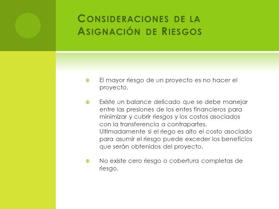 C ONSIDERACIONES DE LA A SIGNACIÓN DE R IESGOS El mayor riesgo de un proyecto es no hacer el proyecto.