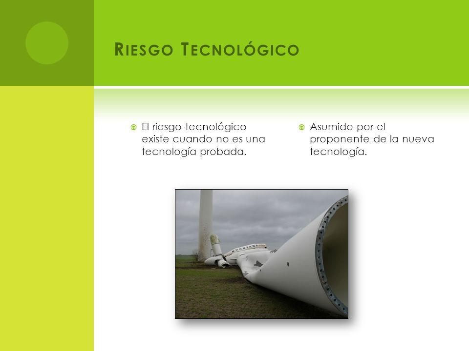 R IESGO T ECNOLÓGICO El riesgo tecnológico existe cuando no es una tecnología probada.