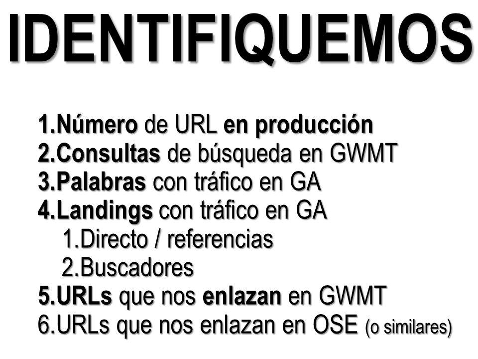 1. Número de URL en producción 2. Consultas de búsqueda en GWMT 3.