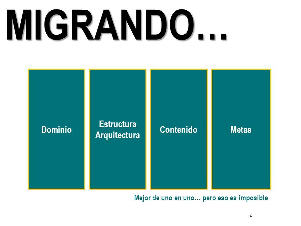 Dominio Estructura Arquitectura ContenidoMetas Mejor de uno en uno… pero eso es imposible 6 MIGRANDO…