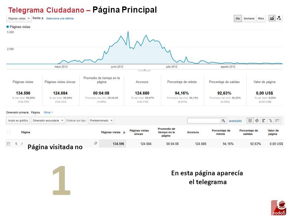Telegrama Ciudadano – Página Principal 1 Página visitada no En esta página aparecía el telegrama