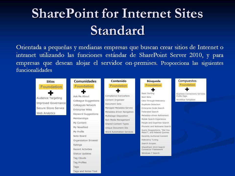 Orientada a pequeñas y medianas empresas que buscan crear sitios de Internet o intranet utilizando las funciones estándar de SharePoint Server 2010, y