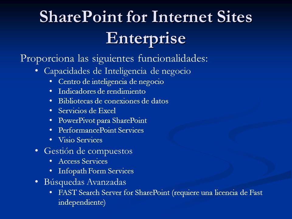 Proporciona las siguientes funcionalidades: Capacidades de Inteligencia de negocio Centro de inteligencia de negocio Indicadores de rendimiento Biblio