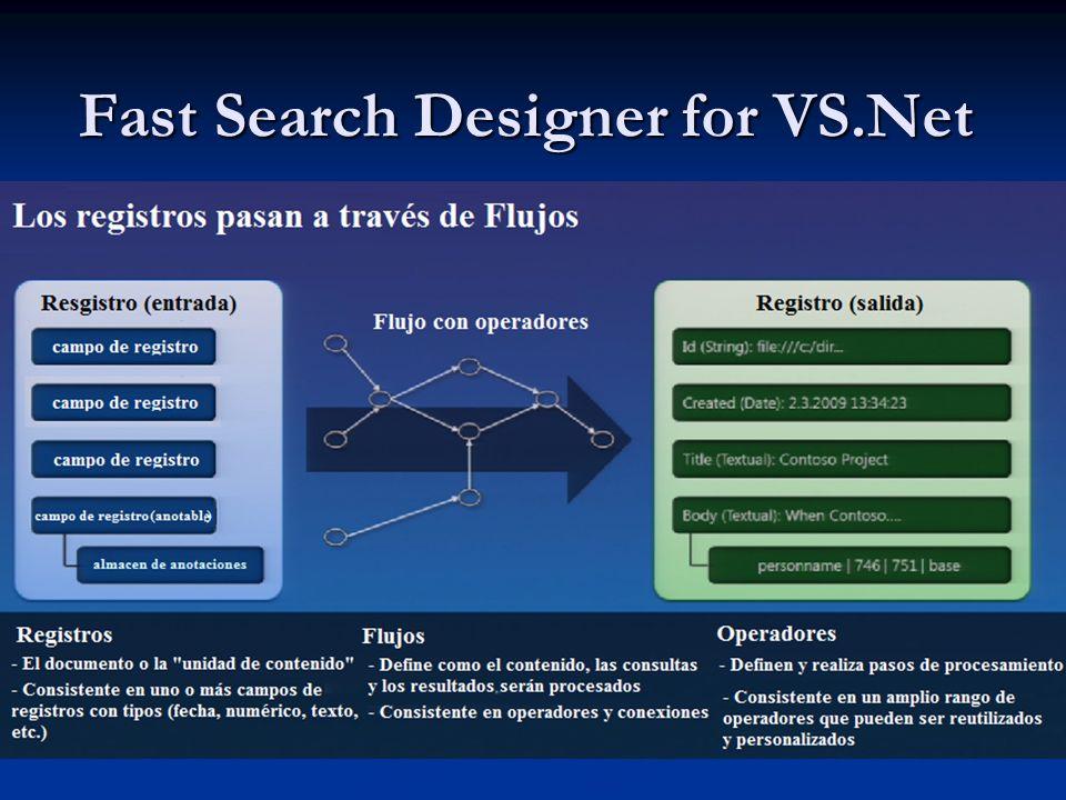 Fast Search Designer for VS.Net