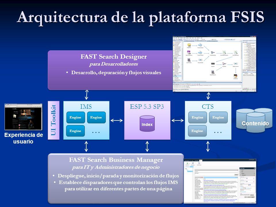 Arquitectura de la plataforma FSIS FAST Search Designer para Desarrolladores Desarrollo, depuración y flujos visuales FAST Search Designer para Desarr