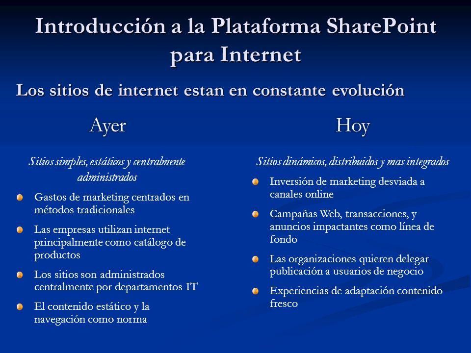 SharePoint for Internet Sites Standard