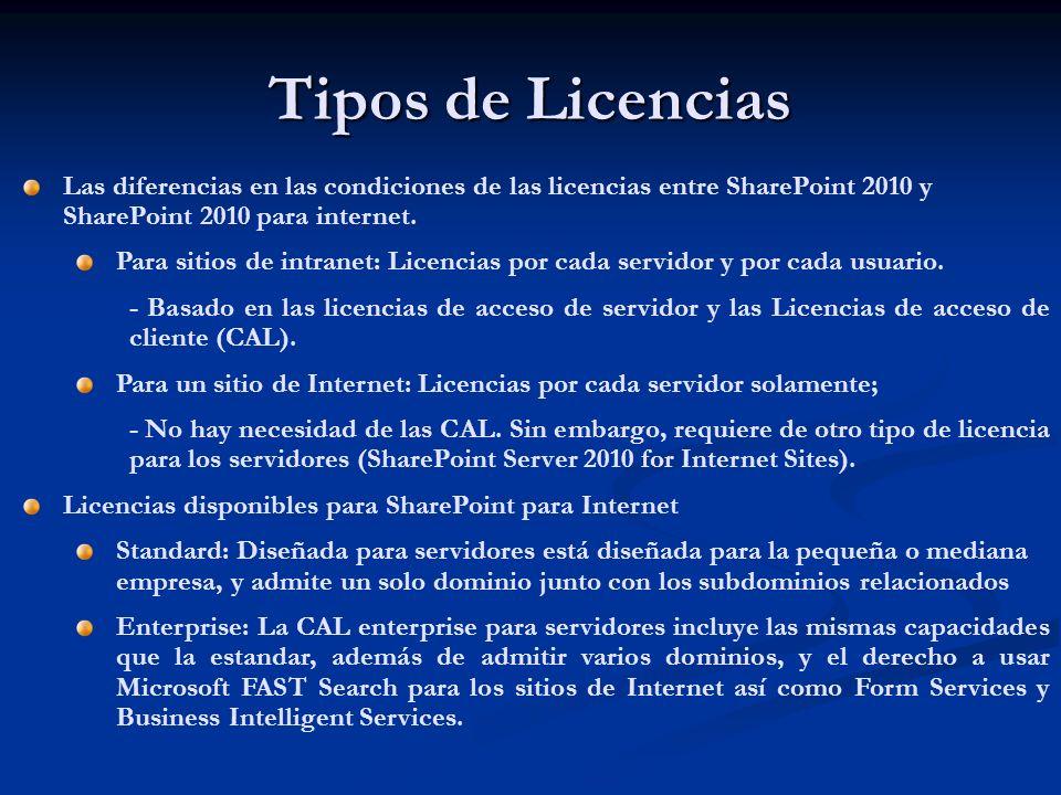 Tipos de Licencias Las diferencias en las condiciones de las licencias entre SharePoint 2010 y SharePoint 2010 para internet. Para sitios de intranet: