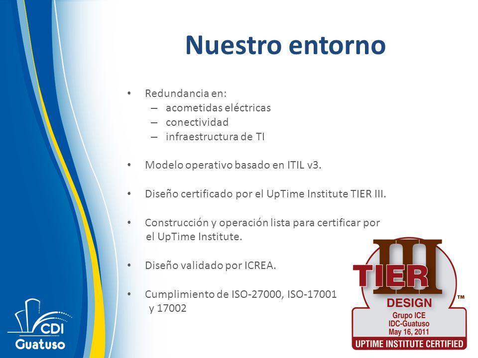 Nuestro entorno Redundancia en: – acometidas eléctricas – conectividad – infraestructura de TI Modelo operativo basado en ITIL v3. Diseño certificado