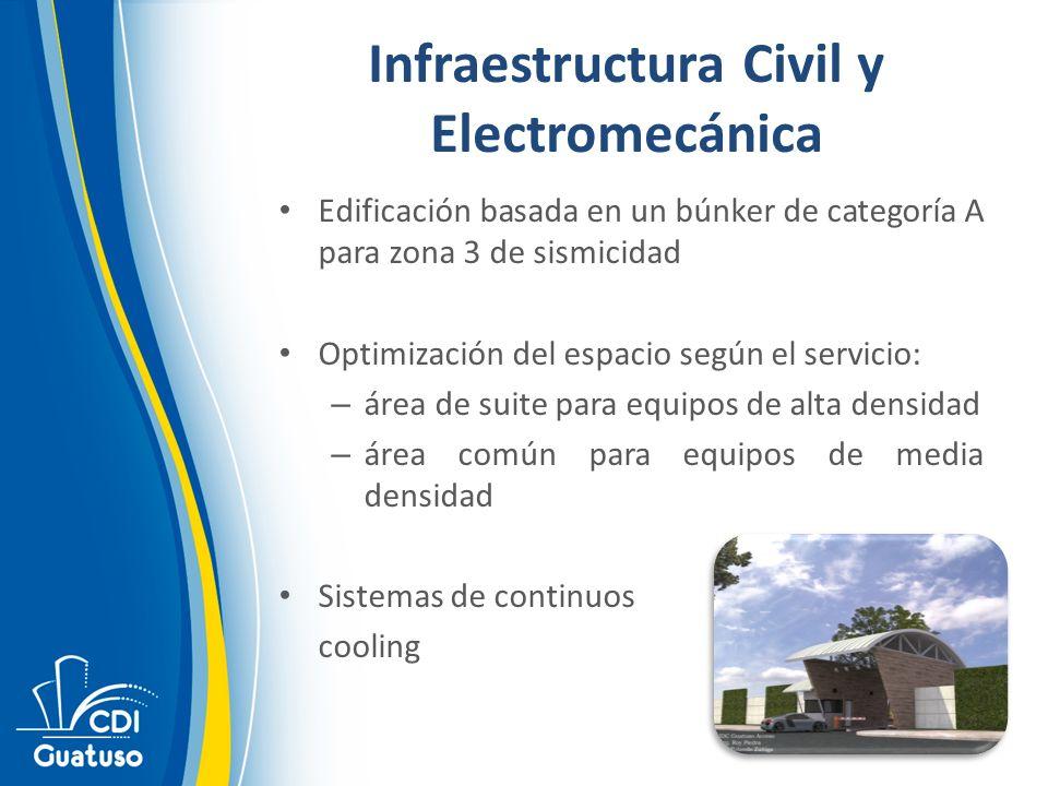 Red Interna Redundancia en enlaces internos y respaldos en equipo Servicios de seguridad lógica Redes de telecomunicaciones y energía con respaldo ICE UNA solución integral de categoría mundial UNA solución integral de categoría mundial