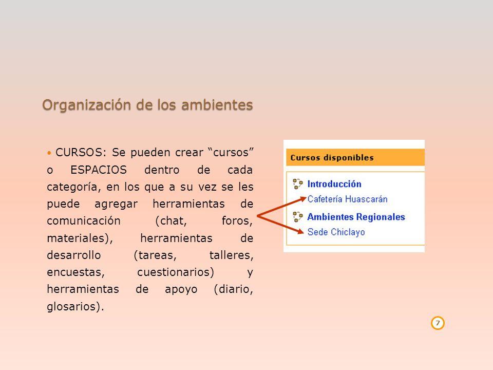 Organización de los ambientes CURSOS: Se pueden crear cursos o ESPACIOS dentro de cada categoría, en los que a su vez se les puede agregar herramienta