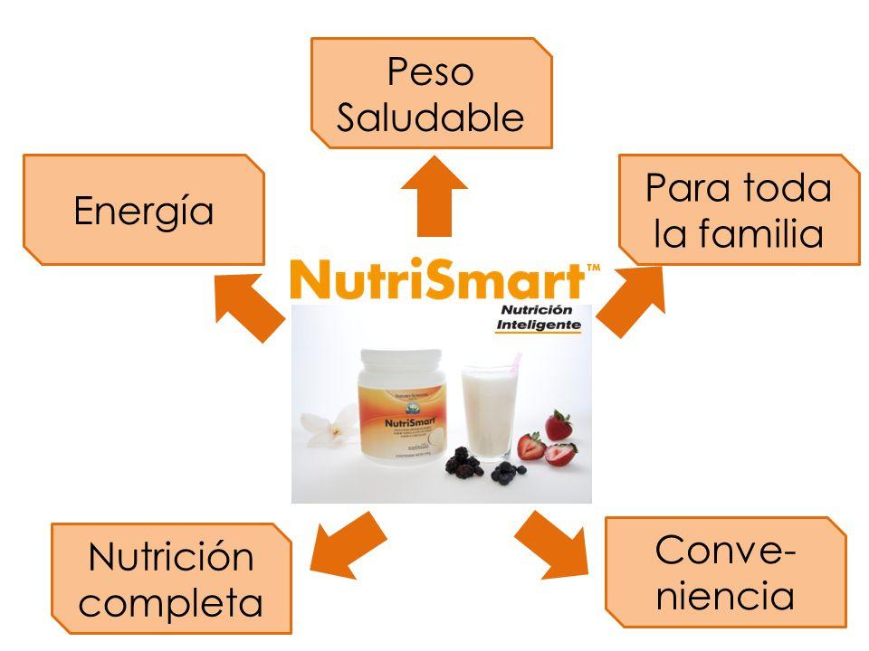 Peso Saludable Para toda la familia Conve- niencia Nutrición completa Energía