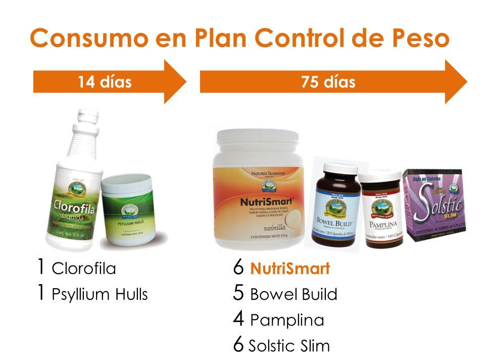Consumo en Plan Control de Peso 14 días75 días 1 Clorofila 1 Psyllium Hulls 6 NutriSmart 5 Bowel Build 4 Pamplina 6 Solstic Slim