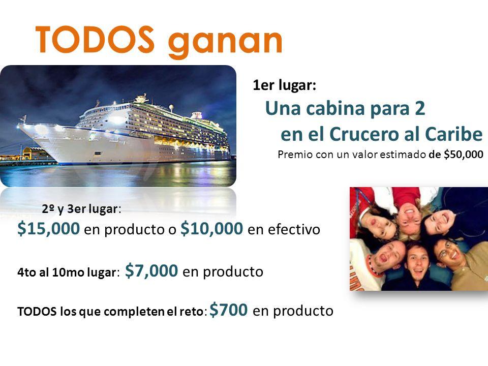 1er lugar: Una cabina para 2 en el Crucero al Caribe Premio con un valor estimado de $50,000 2º y 3er lugar: $15,000 en producto o $10,000 en efectivo