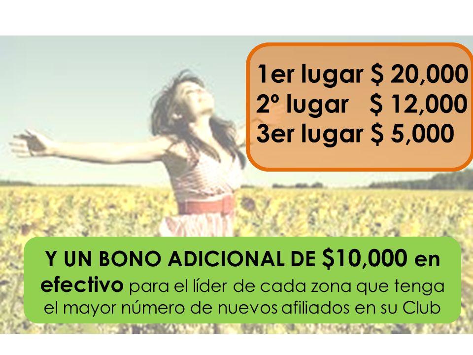 Premios en efectivo Y UN BONO ADICIONAL DE $10,000 en efectivo para el líder de cada zona que tenga el mayor número de nuevos afiliados en su Club 1er