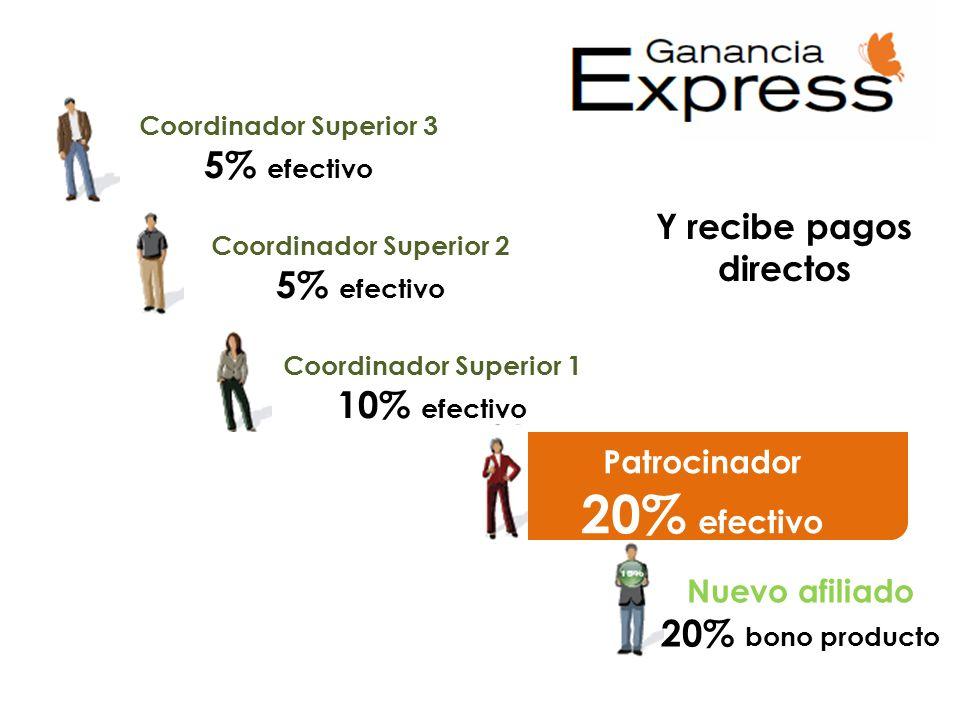 20% efectivo Nuevo afiliado 20% bono producto Coordinador Superior 1 10% efectivo Coordinador Superior 2 5% efectivo Coordinador Superior 3 5% efectiv