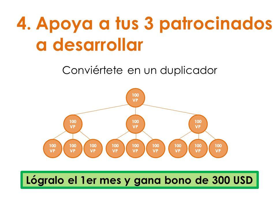4.Apoya a tus 3 patrocinados a desarrollar Conviértete en un duplicador Lógralo el 1er mes y gana bono de 300 USD 100 VP