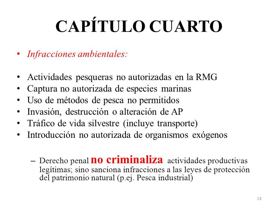 CAPÍTULO CUARTO Infracciones ambientales: Actividades pesqueras no autorizadas en la RMG Captura no autorizada de especies marinas Uso de métodos de p