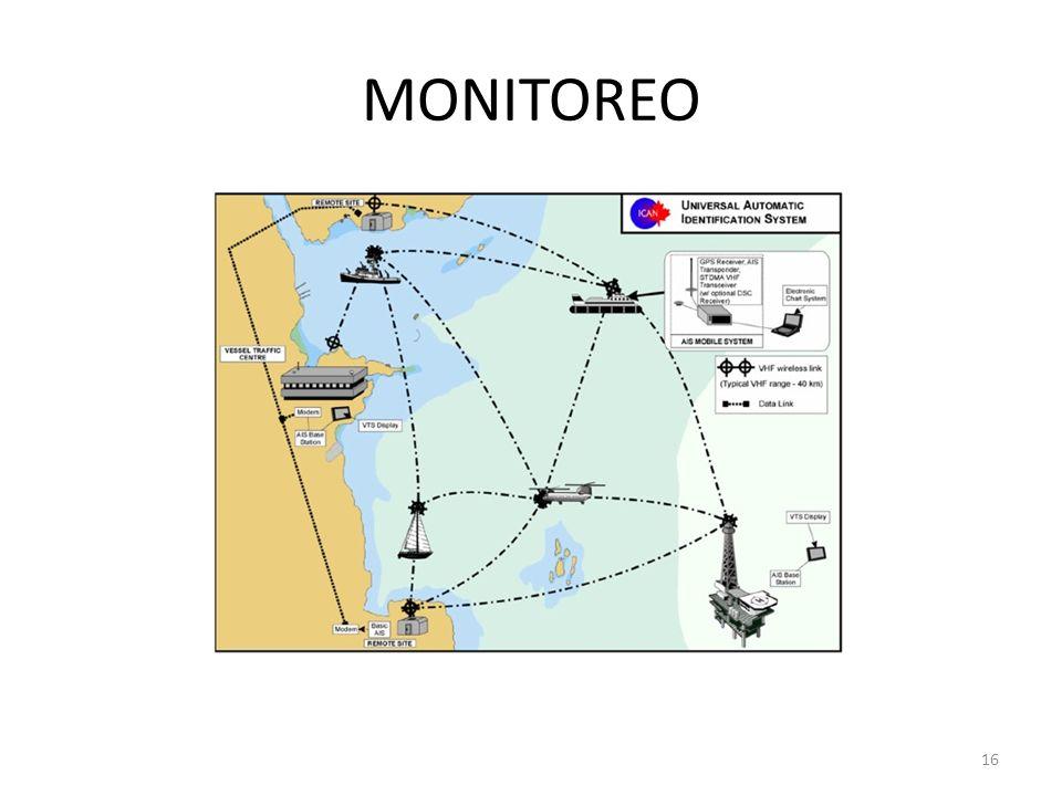 MONITOREO 16