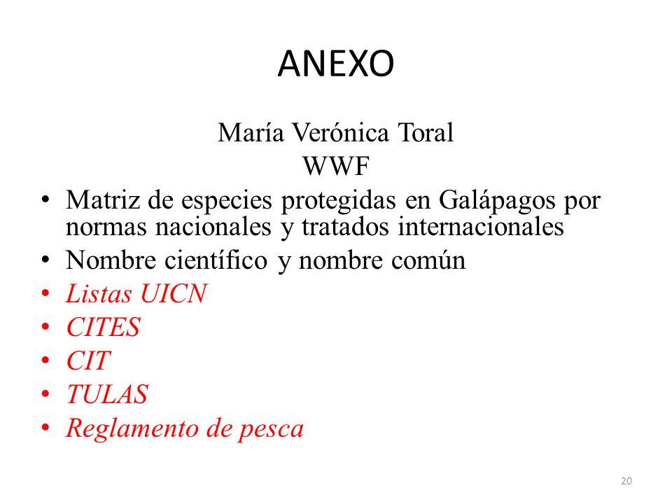 ANEXO María Verónica Toral WWF Matriz de especies protegidas en Galápagos por normas nacionales y tratados internacionales Nombre científico y nombre