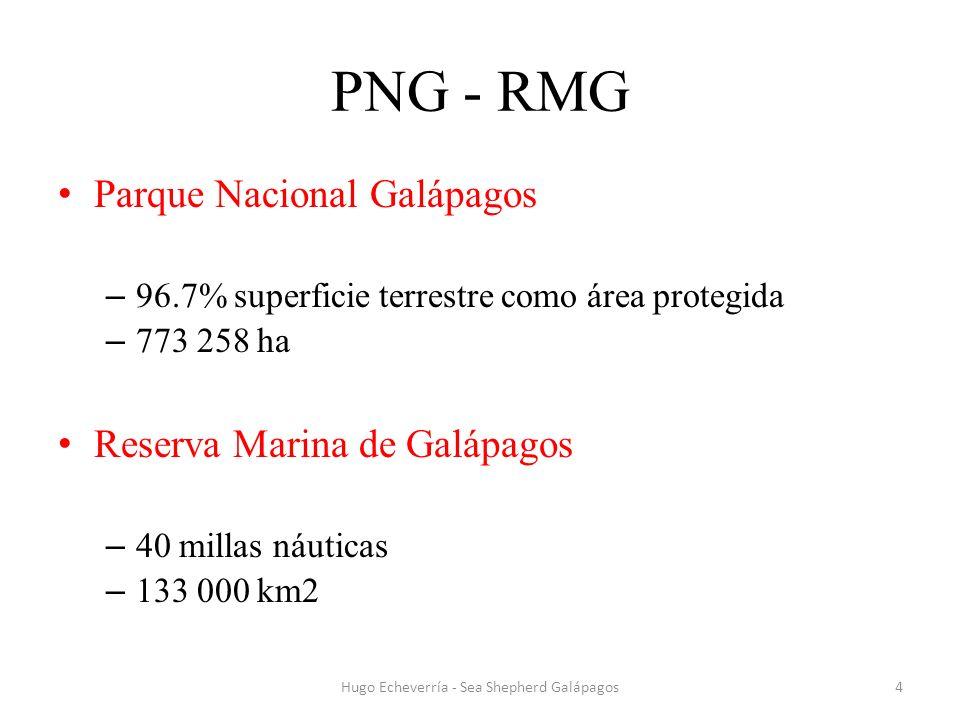 PNG - RMG Parque Nacional Galápagos – 96.7% superficie terrestre como área protegida – 773 258 ha Reserva Marina de Galápagos – 40 millas náuticas – 1