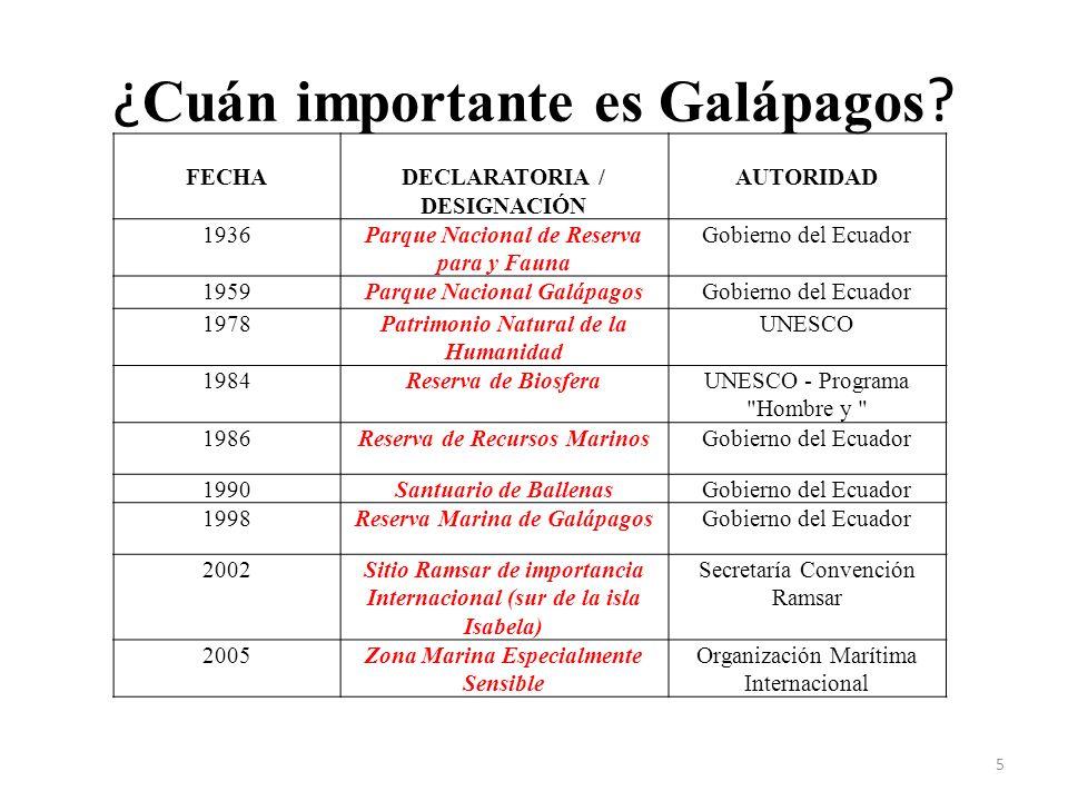 FECHADECLARATORIA / DESIGNACIÓN AUTORIDAD 1936Parque Nacional de Reserva para y Fauna Gobierno del Ecuador 1959Parque Nacional GalápagosGobierno del E