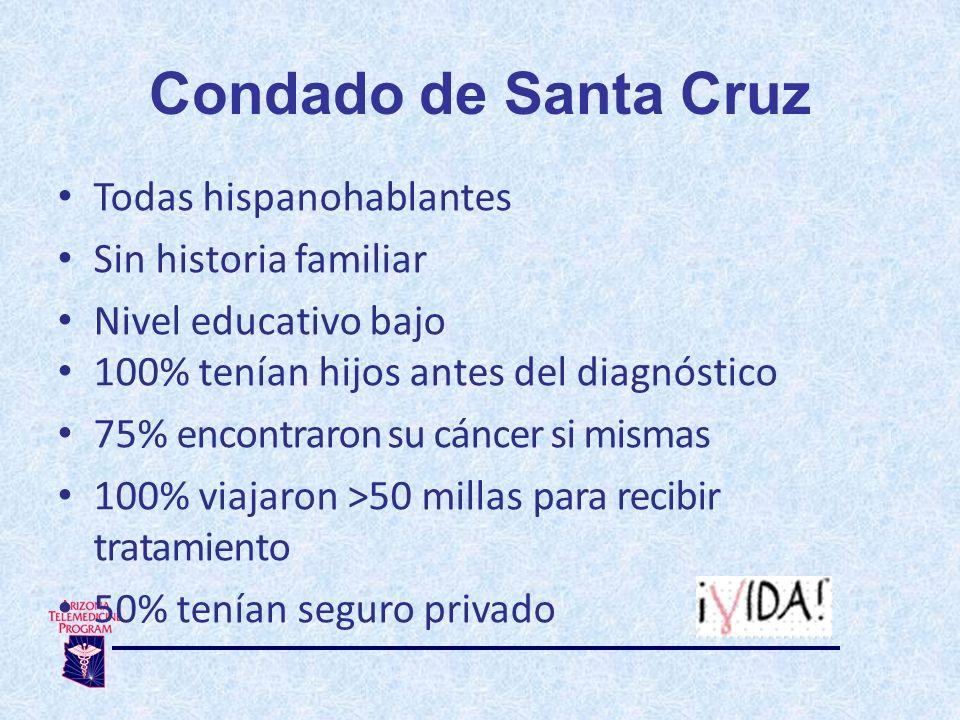 Todas hispanohablantes Sin historia familiar Nivel educativo bajo 100% tenían hijos antes del diagnóstico 75% encontraron su cáncer si mismas 100% viajaron >50 millas para recibir tratamiento 50% tenían seguro privado Condado de Santa Cruz