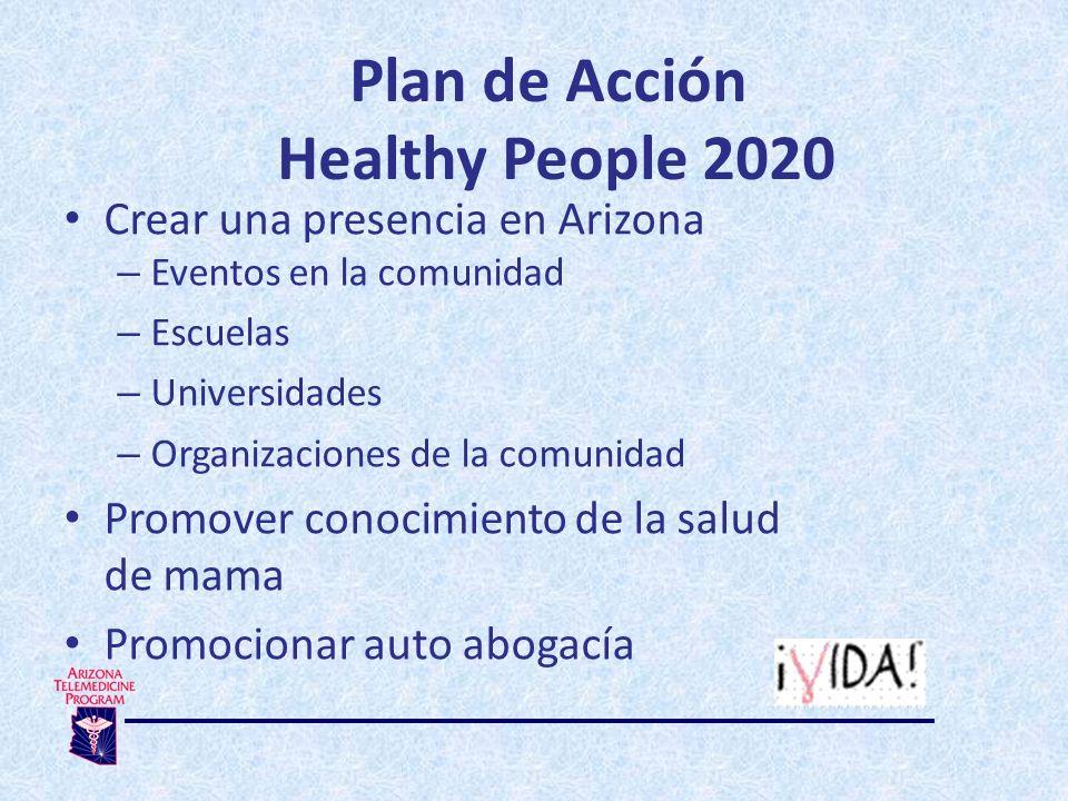 Plan de Acción Healthy People 2020 Crear una presencia en Arizona – Eventos en la comunidad – Escuelas – Universidades – Organizaciones de la comunidad Promover conocimiento de la salud de mama Promocionar auto abogacía