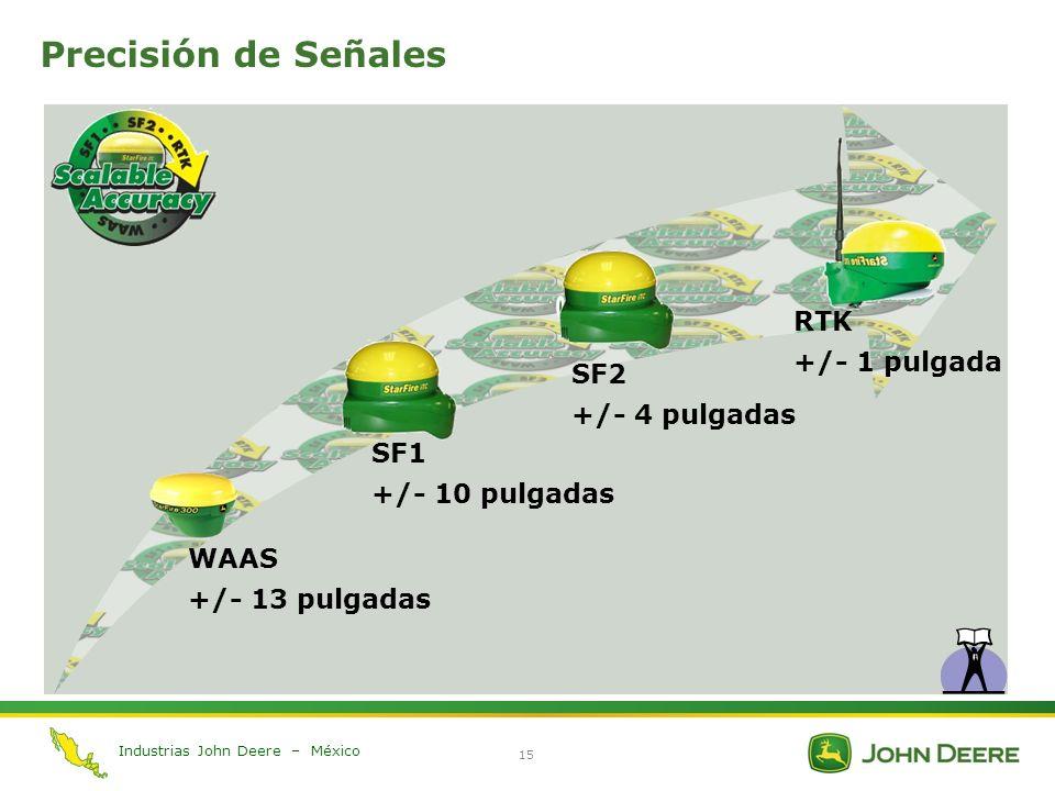 Industrias John Deere – México 15 WAAS +/- 13 pulgadas SF1 +/- 10 pulgadas SF2 +/- 4 pulgadas RTK +/- 1 pulgada Precisión de Señales
