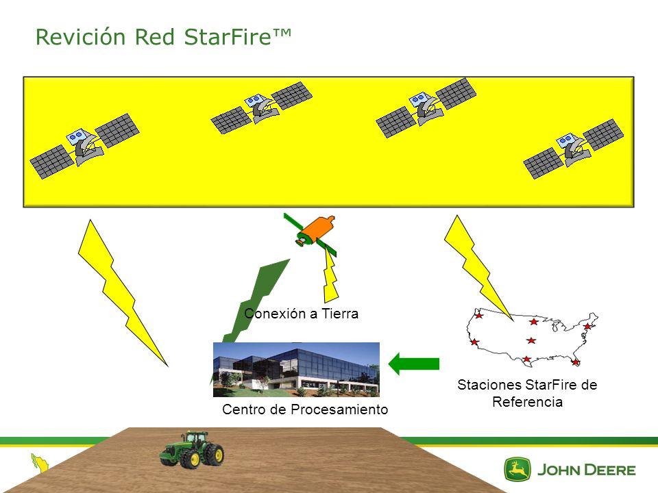 Industrias John Deere – México 18 Staciones StarFire de Referencia Centro de Procesamiento Conexión a Tierra Revición Red StarFire