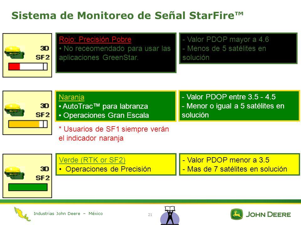 Industrias John Deere – México 21 Sistema de Monitoreo de Señal StarFire Rojo: Precisión Pobre No receomendado para usar las aplicaciones GreenStar. N
