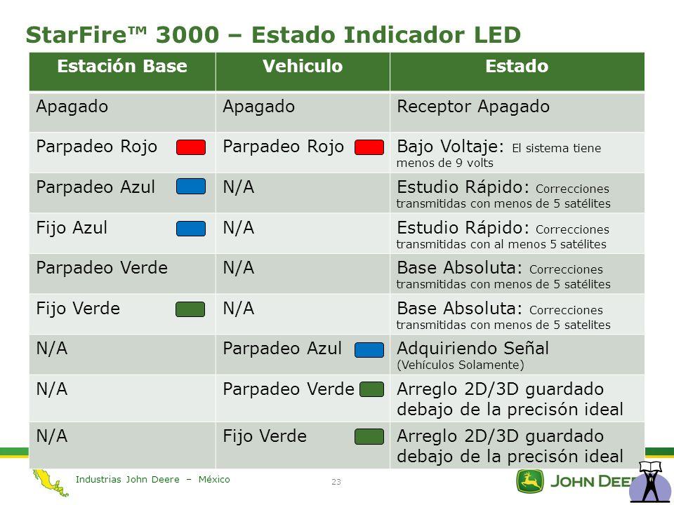 Industrias John Deere – México 23 StarFire 3000 – Estado Indicador LED Estación BaseVehiculoEstado Apagado Receptor Apagado Parpadeo Rojo Bajo Voltaje