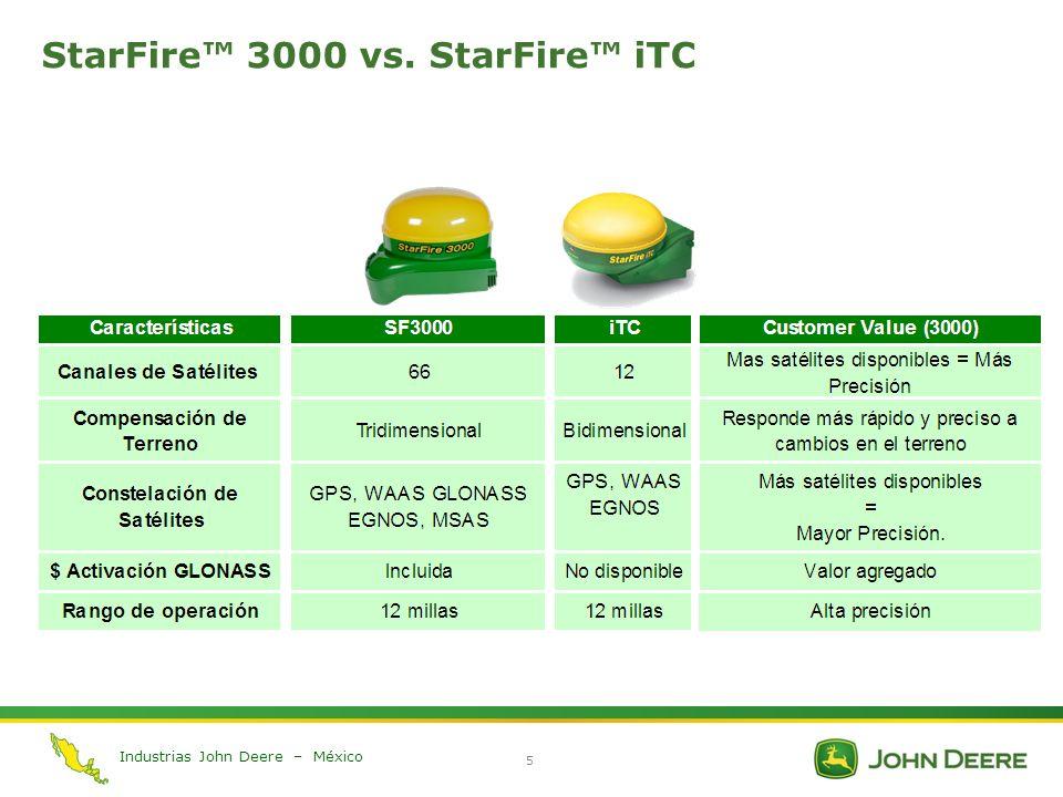 Industrias John Deere – México 5 StarFire 3000 vs. StarFire iTC