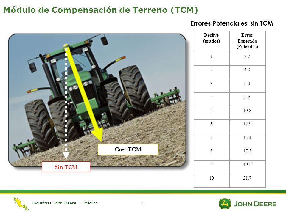 Industrias John Deere – México 6 Módulo de Compensación de Terreno (TCM) Sin TCM Con TCM Declive (grados) Error Esperado (Pulgadas) 12.2 24.3 36.4 48.