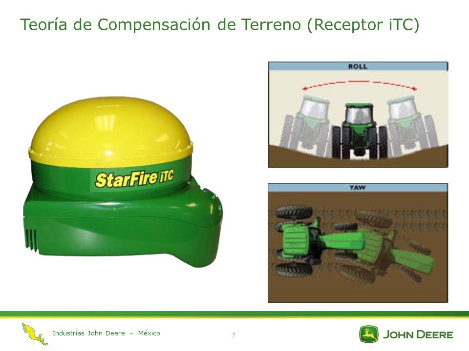 Industrias John Deere – México 7 Teoría de Compensación de Terreno (Receptor iTC)
